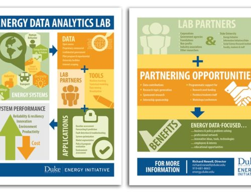 Duke Energy Initiative Infographic